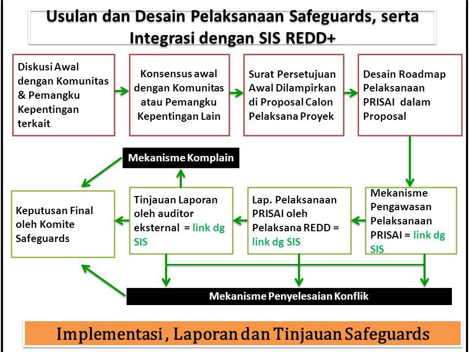Implementasi , Laporan dan Tinjauan Safeguards