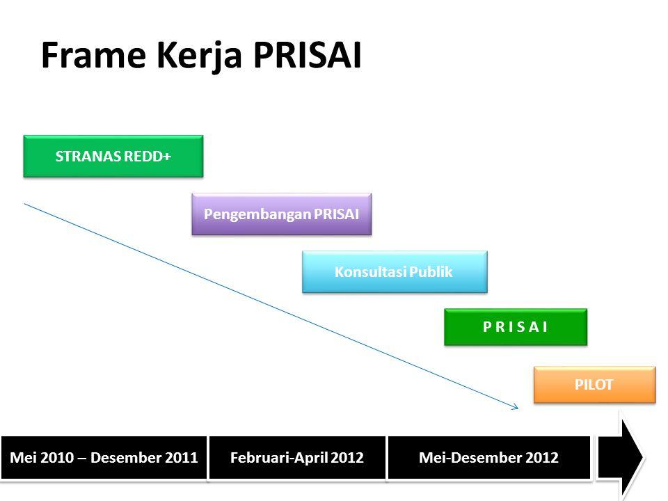 Frame Kerja PRISAI STRANAS REDD+ Pengembangan PRISAI Konsultasi Publik