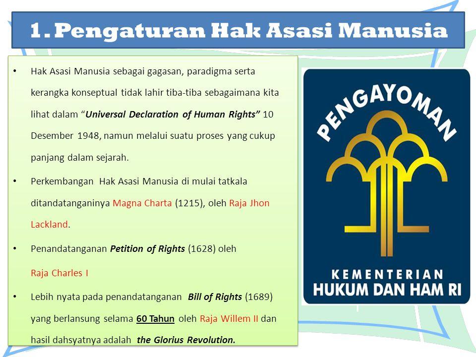 1. Pengaturan Hak Asasi Manusia