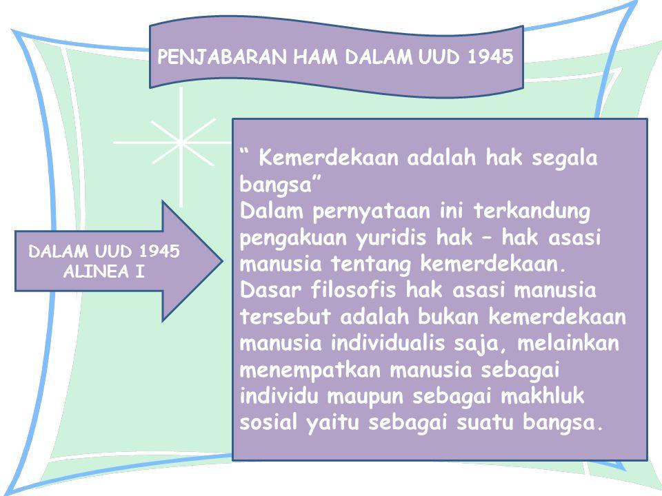 PENJABARAN HAM DALAM UUD 1945