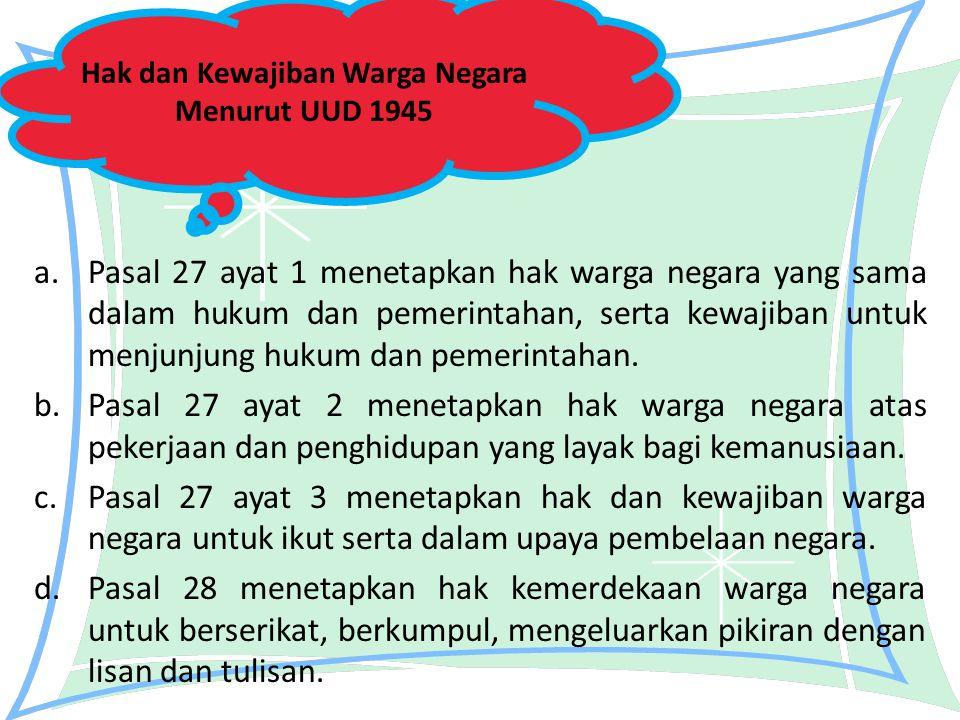 Hak dan Kewajiban Warga Negara Menurut UUD 1945