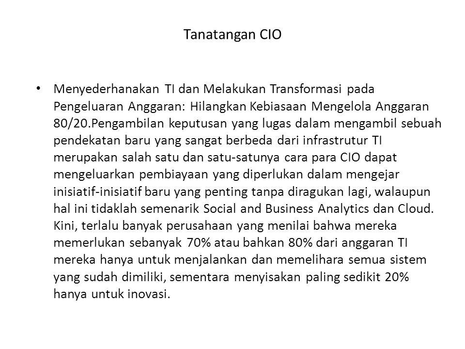 Tanatangan CIO