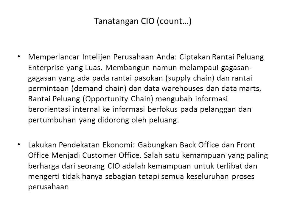 Tanatangan CIO (count…)