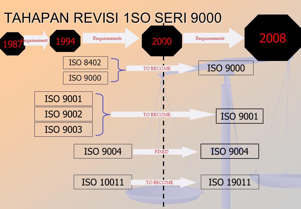 TAHAPAN REVISI 1SO SERI 9000 2008 2000 1994 1987 ISO 9000 ISO 9001
