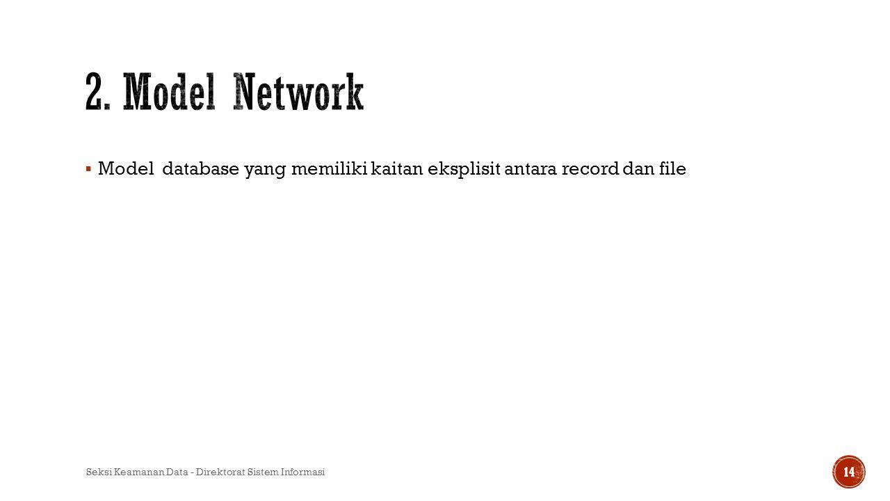2. Model Network Model database yang memiliki kaitan eksplisit antara record dan file.