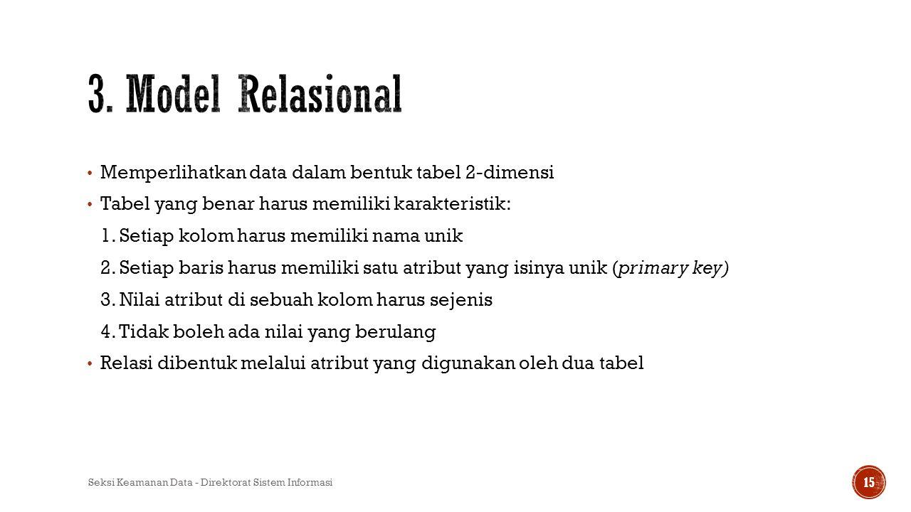 3. Model Relasional Memperlihatkan data dalam bentuk tabel 2-dimensi