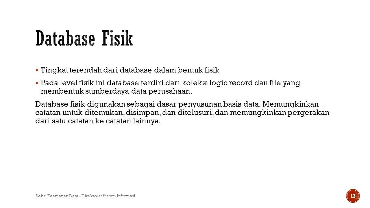 Database Fisik Tingkat terendah dari database dalam bentuk fisik