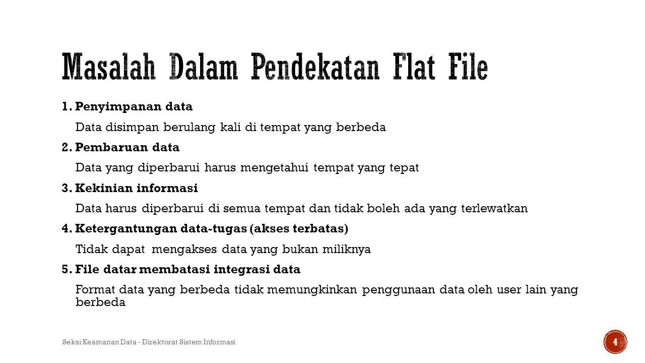 Masalah Dalam Pendekatan Flat File