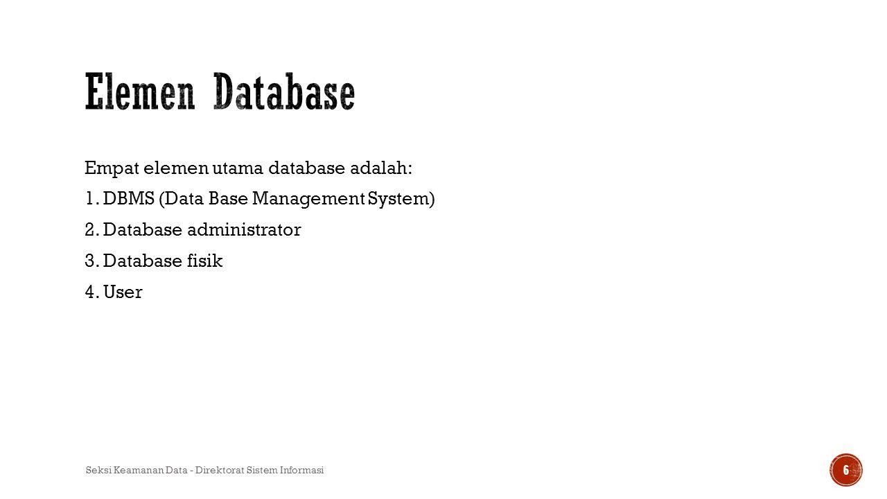 Elemen Database Empat elemen utama database adalah: 1. DBMS (Data Base Management System) 2. Database administrator 3. Database fisik 4. User