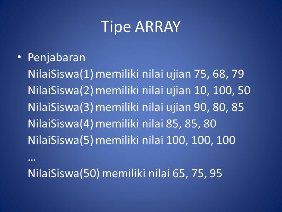 Tipe ARRAY Penjabaran NilaiSiswa(1) memiliki nilai ujian 75, 68, 79
