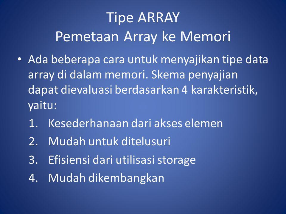 Tipe ARRAY Pemetaan Array ke Memori