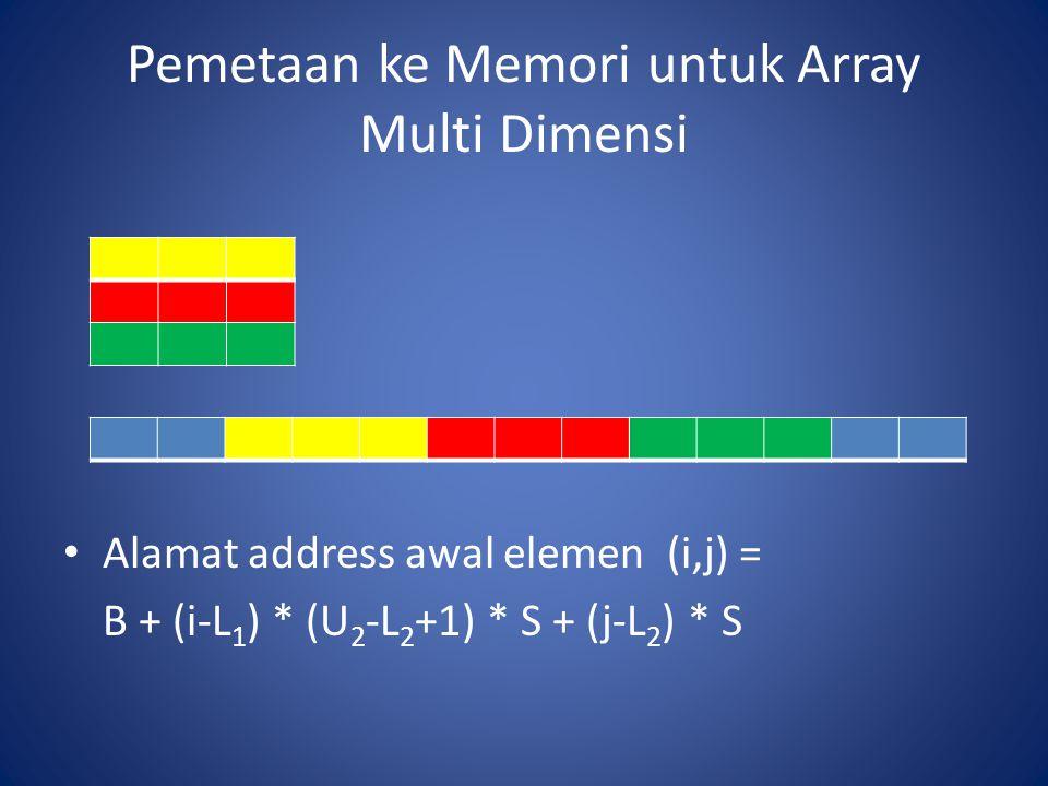 Pemetaan ke Memori untuk Array Multi Dimensi