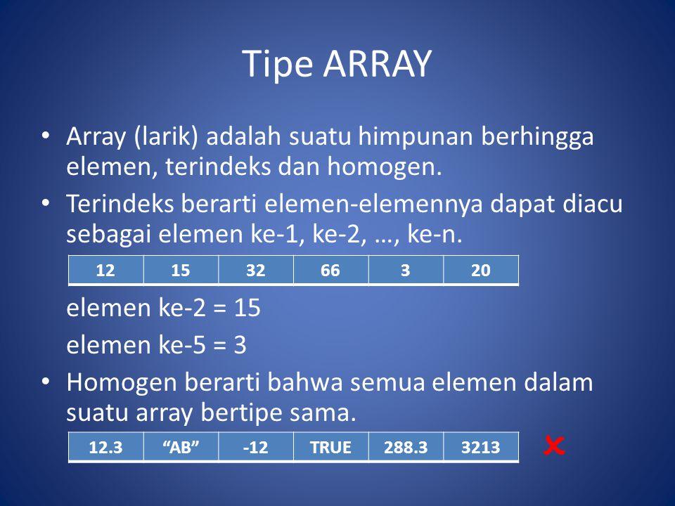 Tipe ARRAY Array (larik) adalah suatu himpunan berhingga elemen, terindeks dan homogen.