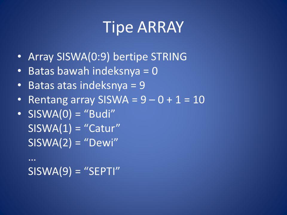 Tipe ARRAY Array SISWA(0:9) bertipe STRING Batas bawah indeksnya = 0