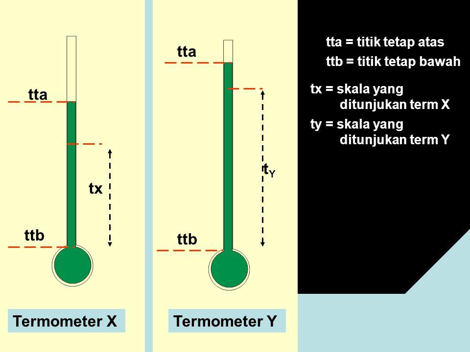 tta tta tY tx ttb ttb Termometer X Termometer Y tta = titik tetap atas