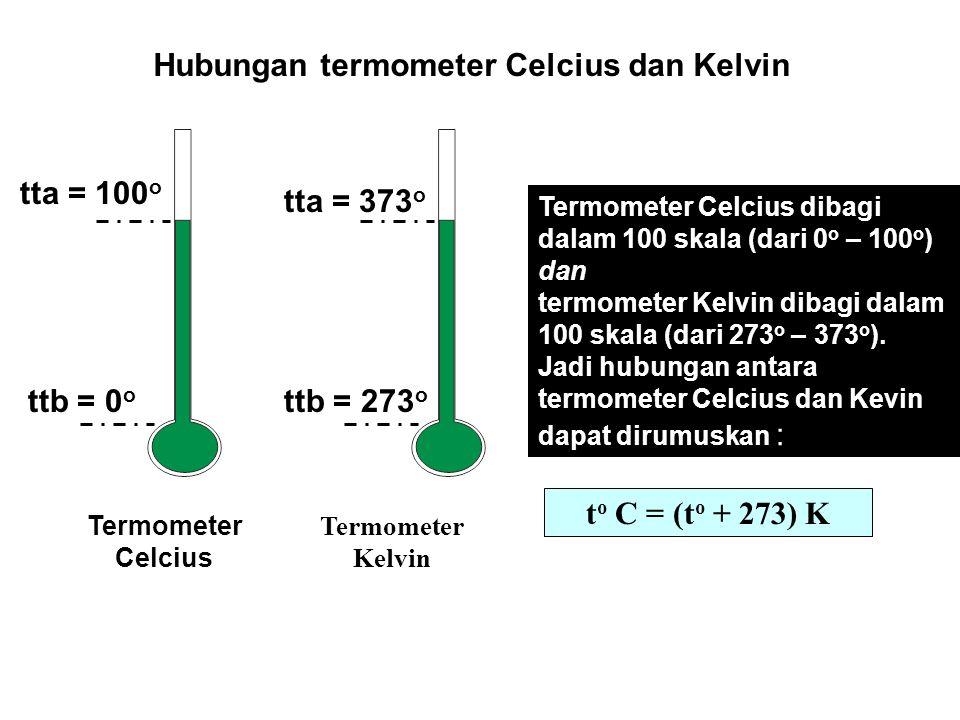 Hubungan termometer Celcius dan Kelvin