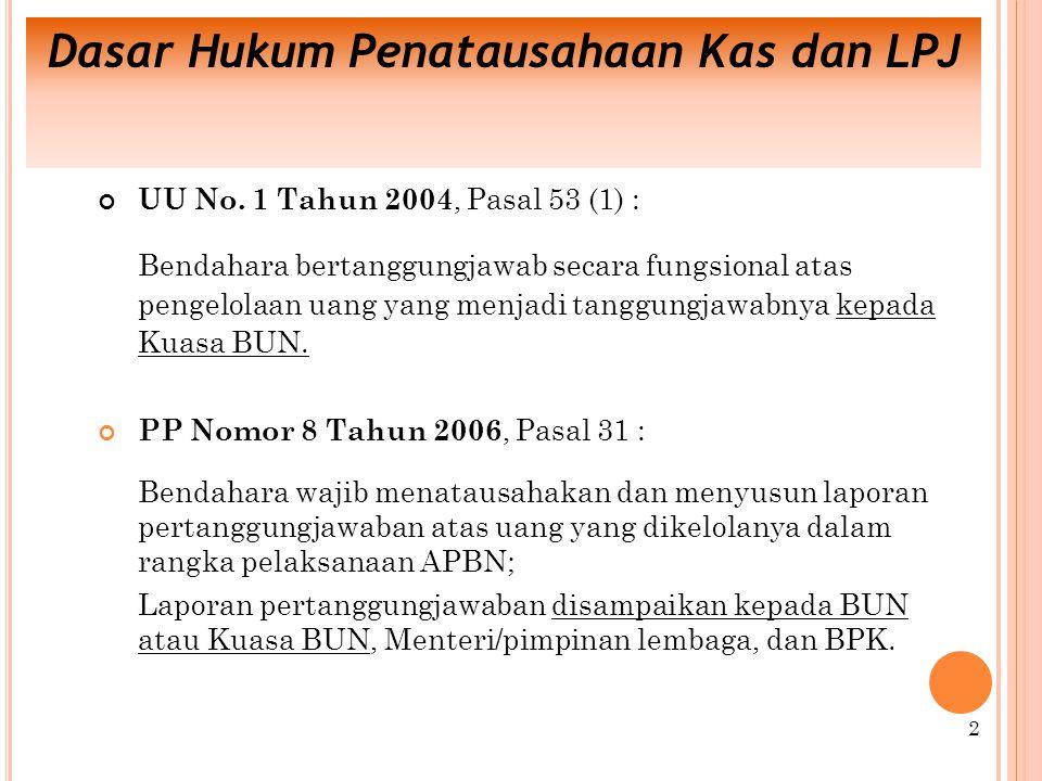 Dasar Hukum Penatausahaan Kas dan LPJ