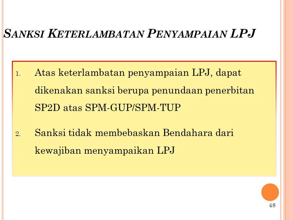 Sanksi Keterlambatan Penyampaian LPJ