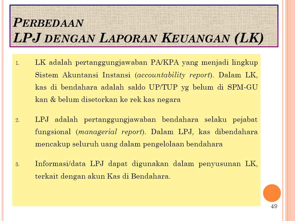 Perbedaan LPJ dengan Laporan Keuangan (LK)