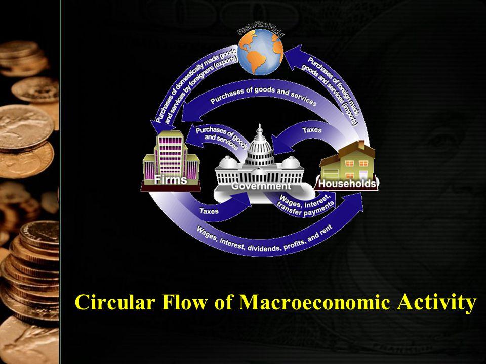 Circular Flow of Macroeconomic Activity