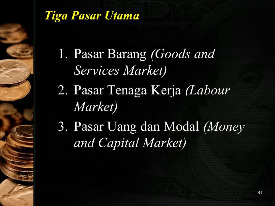 Pasar Barang (Goods and Services Market)