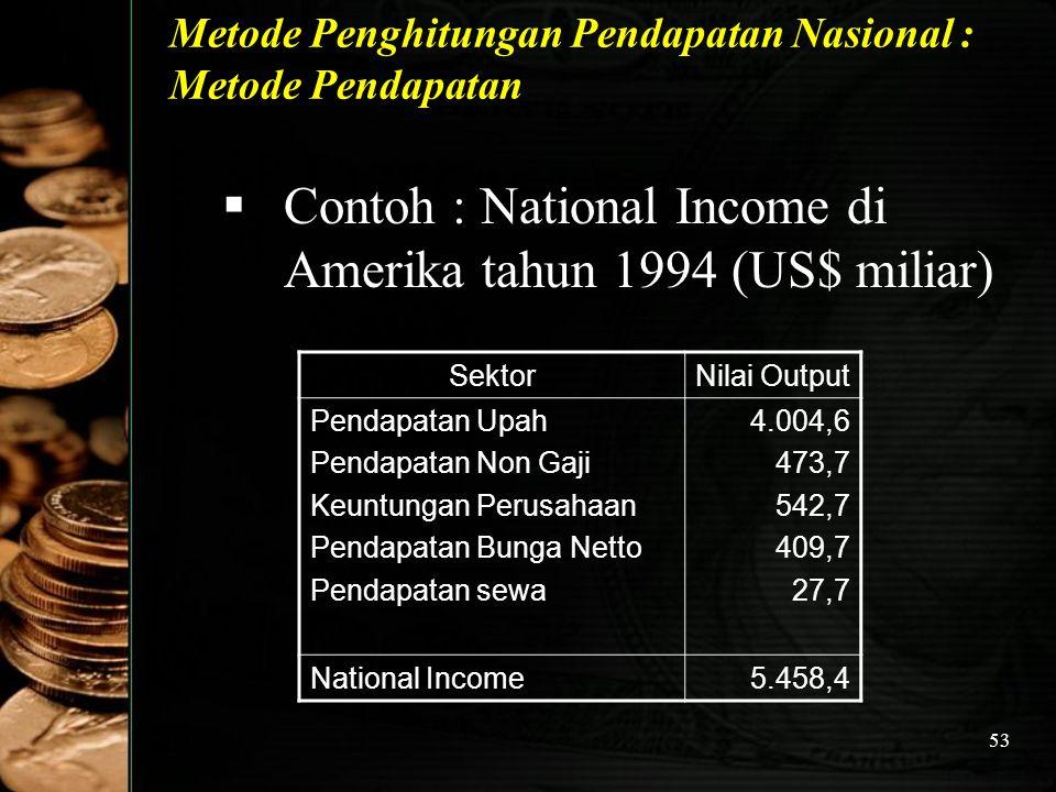 Metode Penghitungan Pendapatan Nasional : Metode Pendapatan