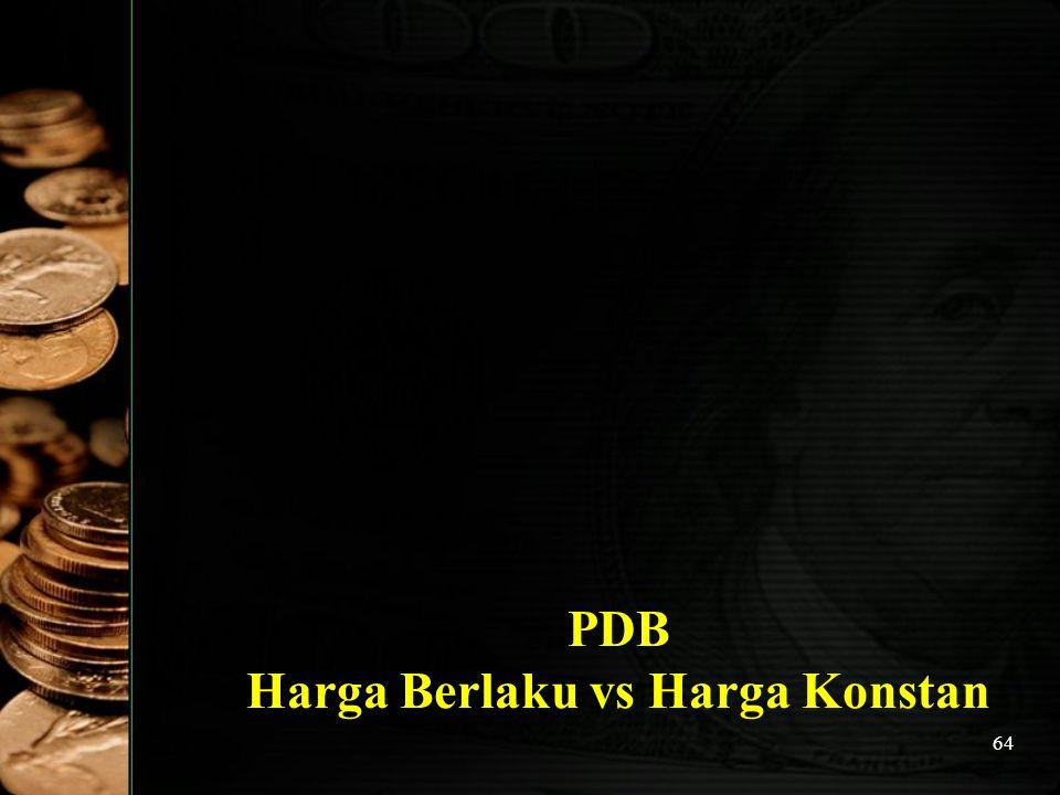 PDB Harga Berlaku vs Harga Konstan