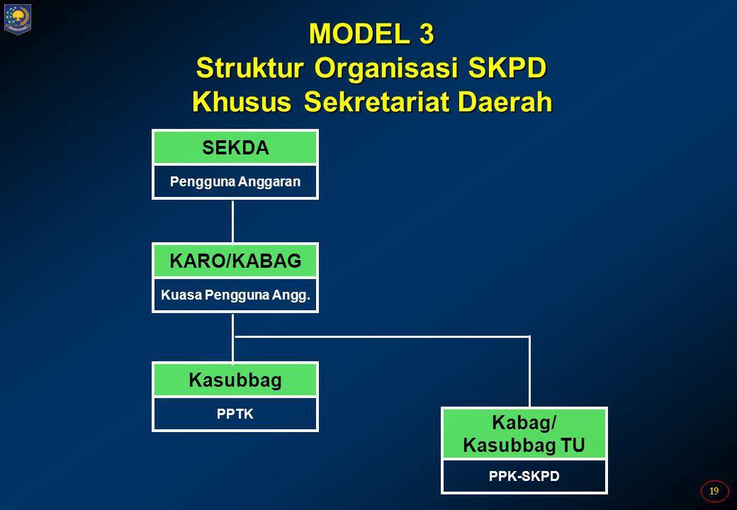 MODEL 3 Struktur Organisasi SKPD Khusus Sekretariat Daerah