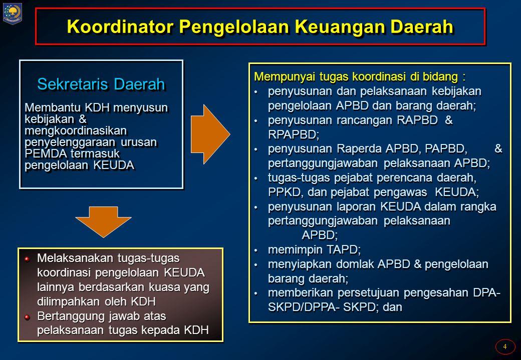 Koordinator Pengelolaan Keuangan Daerah