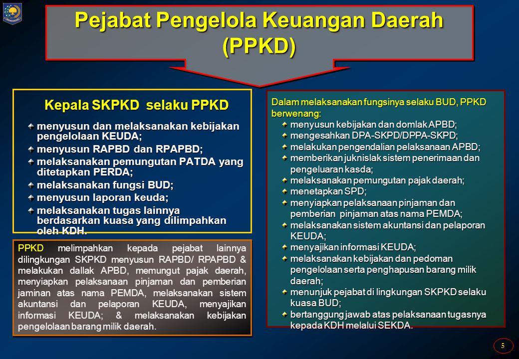 Pejabat Pengelola Keuangan Daerah (PPKD)