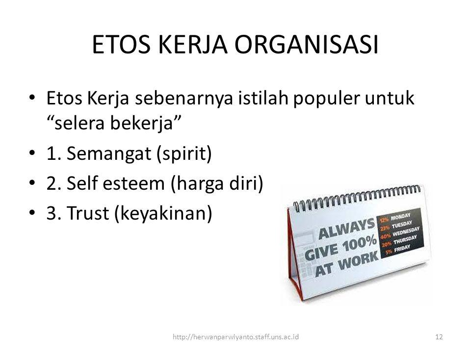 ETOS KERJA ORGANISASI Etos Kerja sebenarnya istilah populer untuk selera bekerja 1. Semangat (spirit)