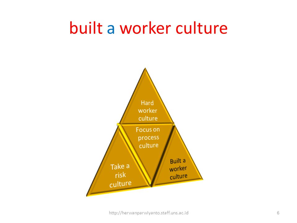 Focus on process culture