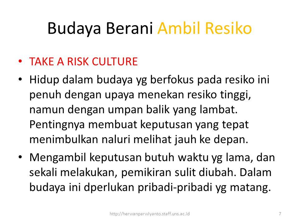 Budaya Berani Ambil Resiko