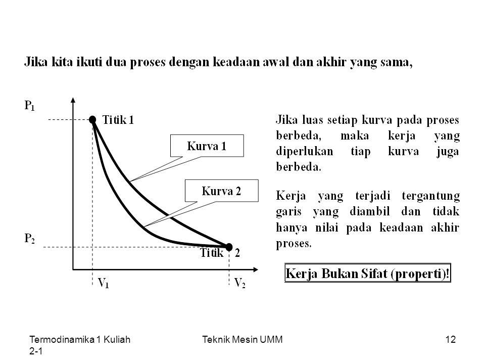 Termodinamika 1 Kuliah 2-1