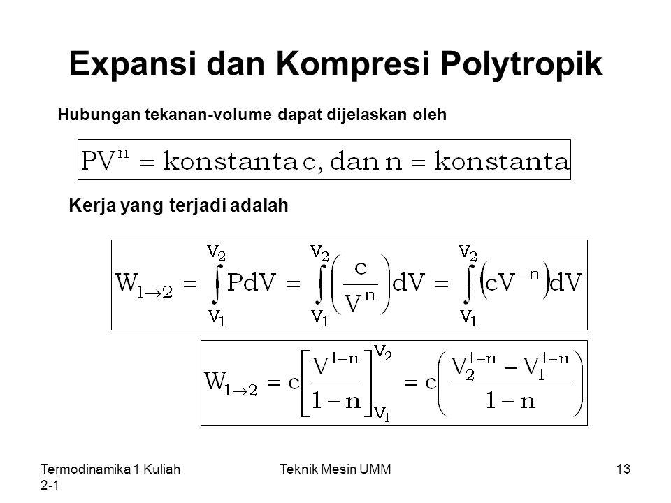 Expansi dan Kompresi Polytropik