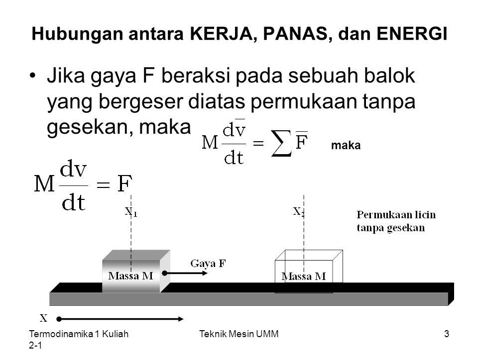 Hubungan antara KERJA, PANAS, dan ENERGI