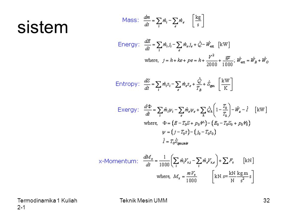 sistem Termodinamika 1 Kuliah 2-1 Teknik Mesin UMM