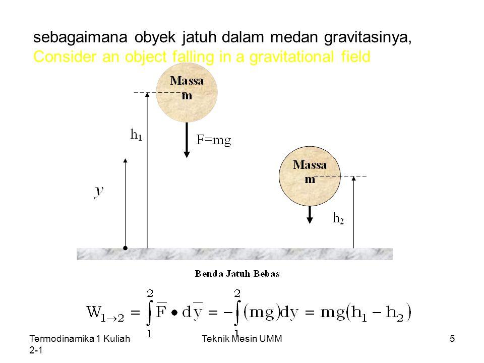 sebagaimana obyek jatuh dalam medan gravitasinya, Consider an object falling in a gravitational field
