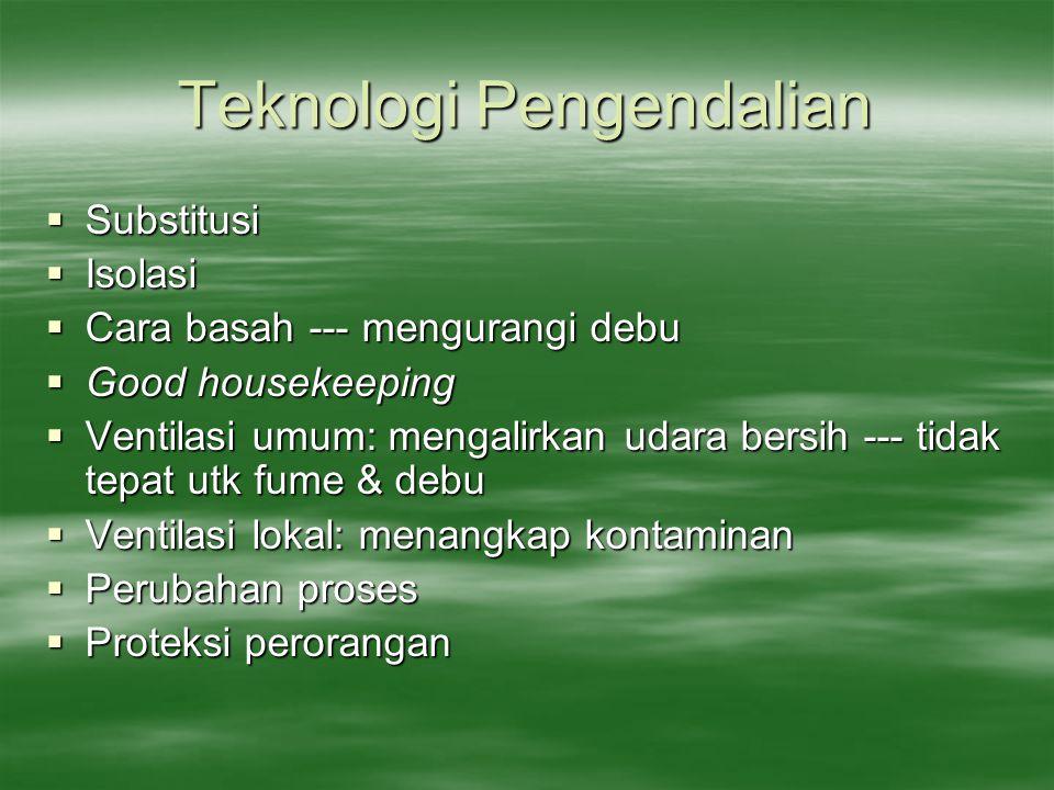 Teknologi Pengendalian