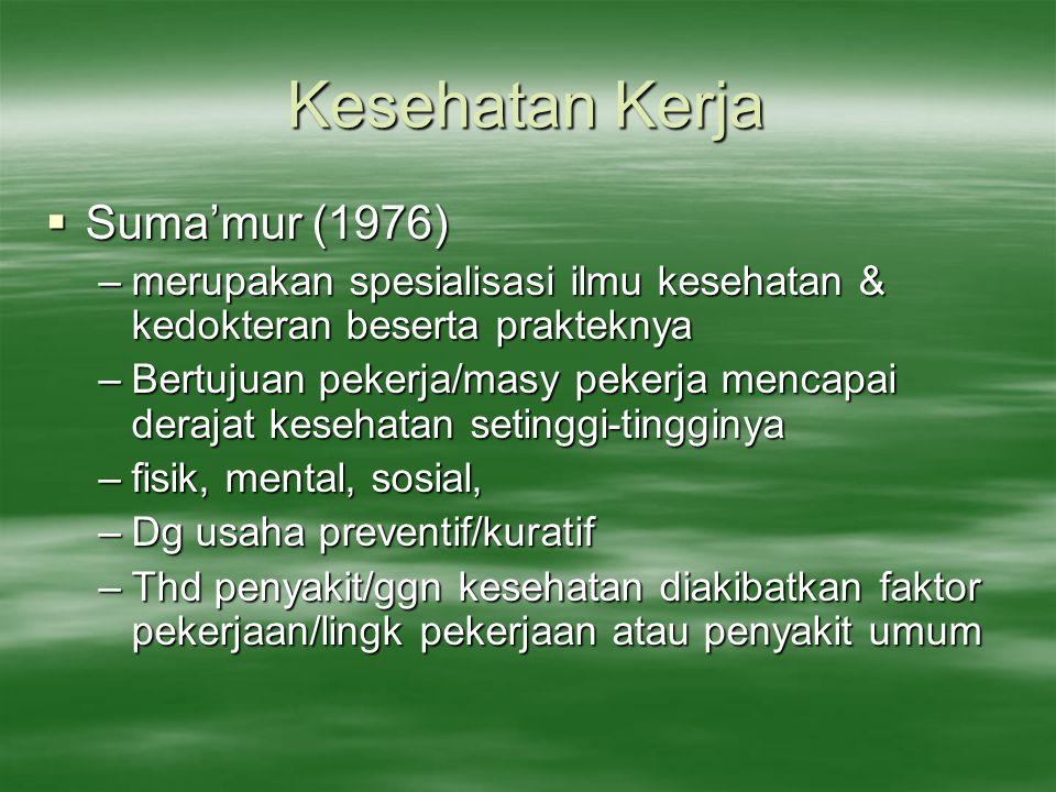 Kesehatan Kerja Suma'mur (1976)