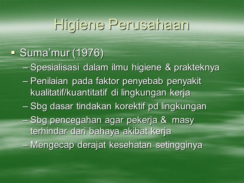 Higiene Perusahaan Suma'mur (1976)