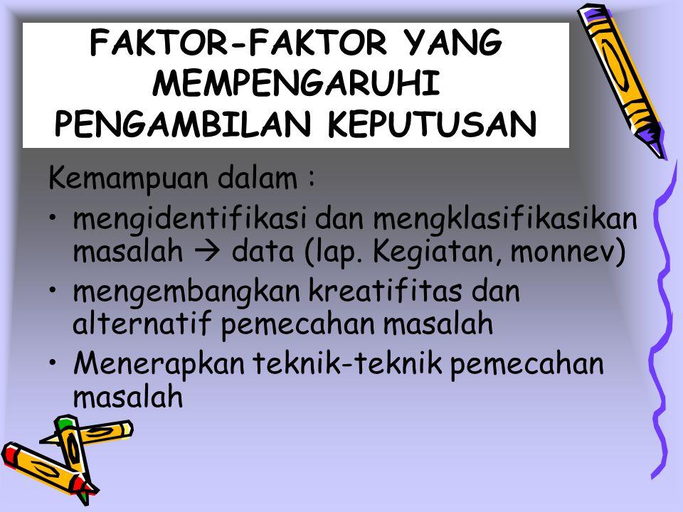 FAKTOR-FAKTOR YANG MEMPENGARUHI PENGAMBILAN KEPUTUSAN