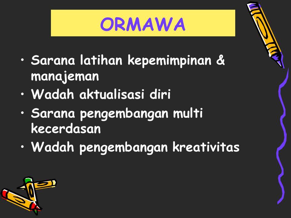 ORMAWA Sarana latihan kepemimpinan & manajeman Wadah aktualisasi diri