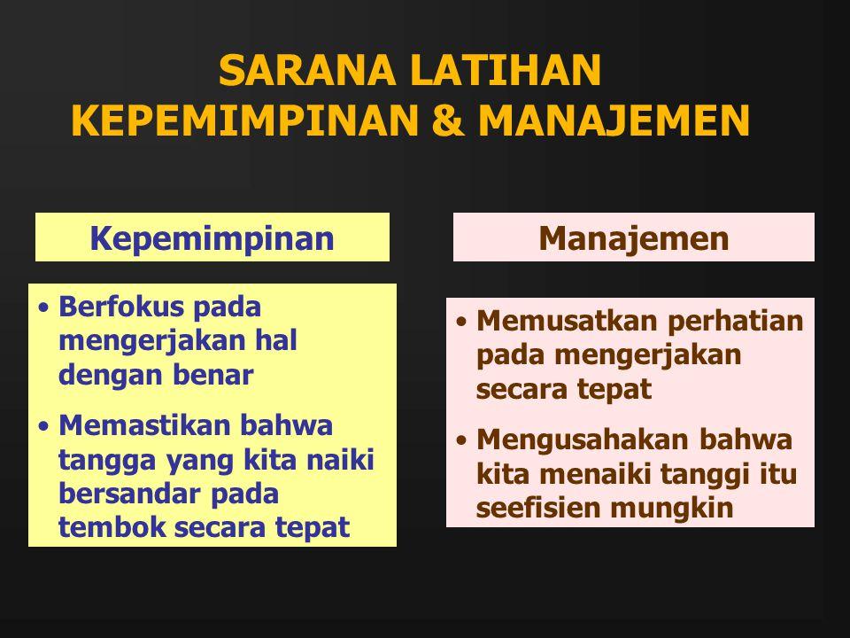SARANA LATIHAN KEPEMIMPINAN & MANAJEMEN