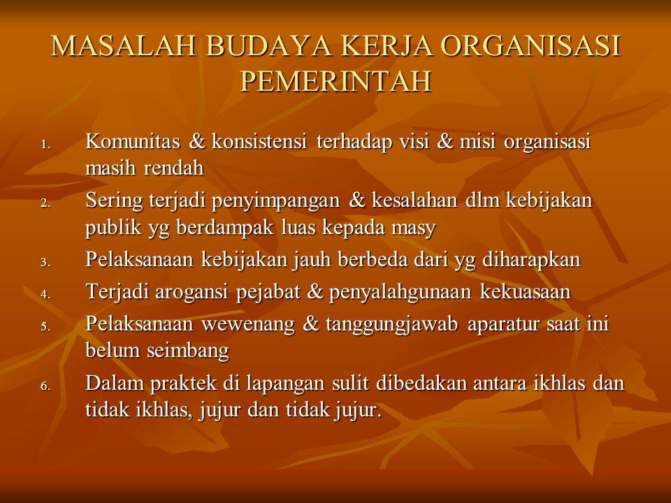MASALAH BUDAYA KERJA ORGANISASI PEMERINTAH