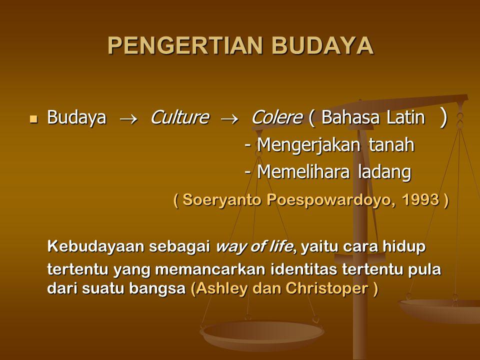 PENGERTIAN BUDAYA Budaya  Culture  Colere ( Bahasa Latin )