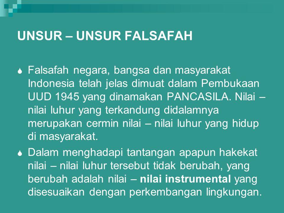 UNSUR – UNSUR FALSAFAH