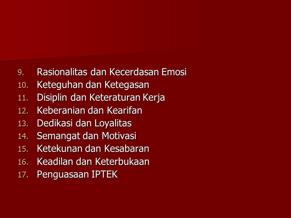 Rasionalitas dan Kecerdasan Emosi