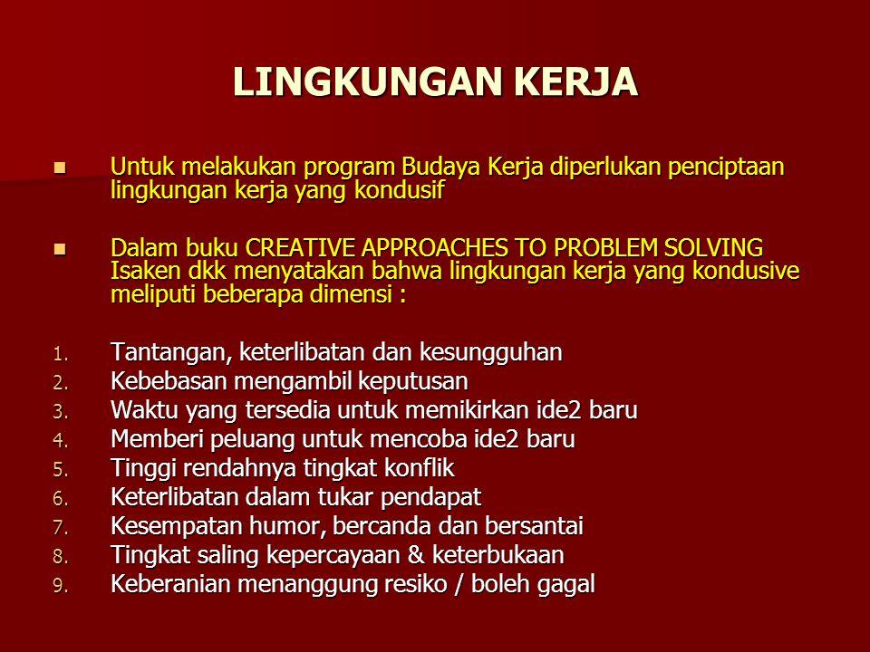 LINGKUNGAN KERJA Untuk melakukan program Budaya Kerja diperlukan penciptaan lingkungan kerja yang kondusif.