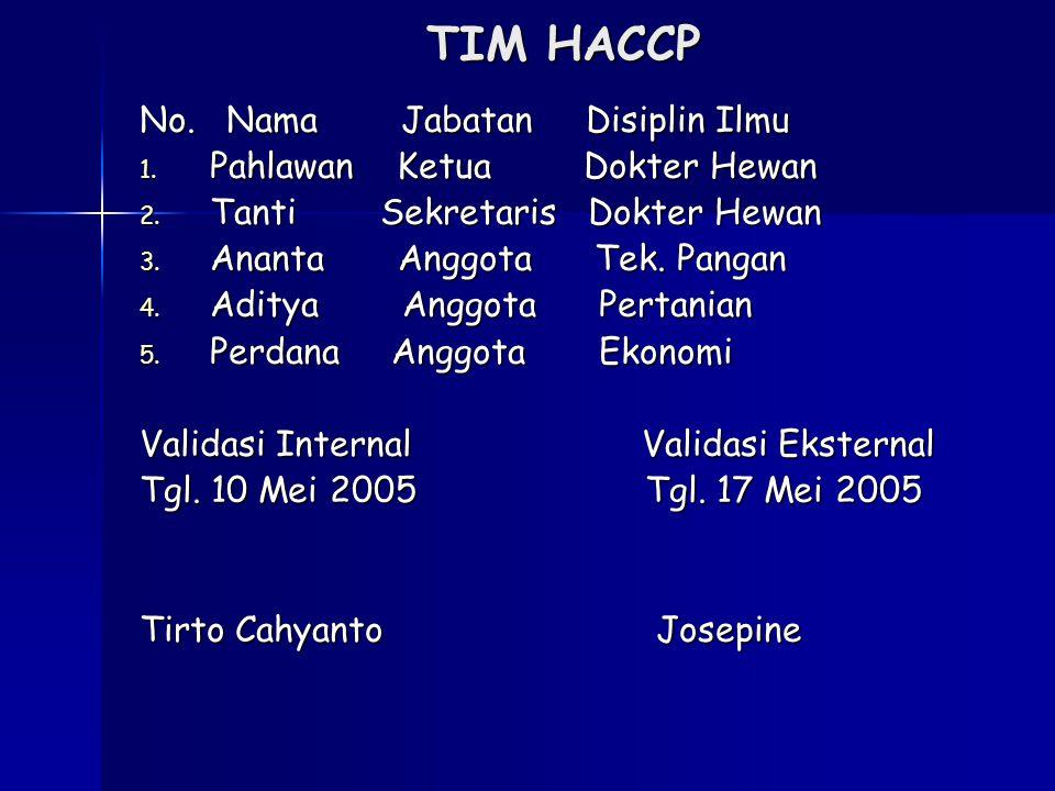 TIM HACCP No. Nama Jabatan Disiplin Ilmu Pahlawan Ketua Dokter Hewan
